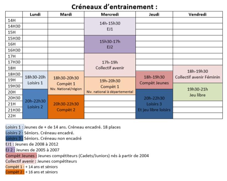 séances 2018-2019